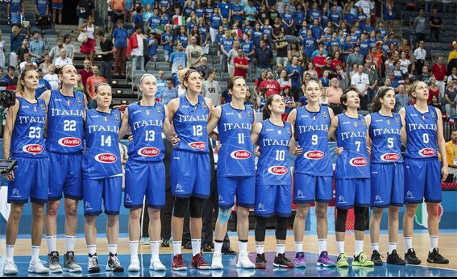 Europei femminili basket - roster Italia