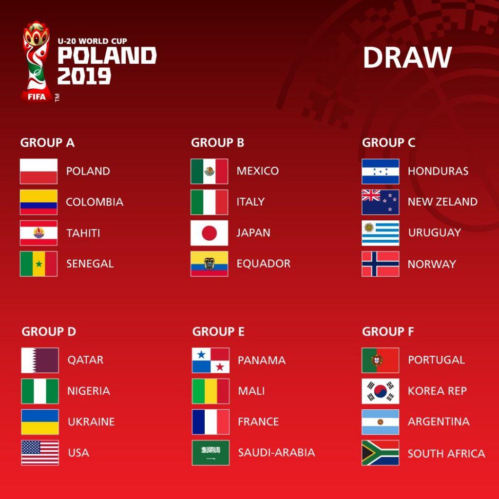 I 6 gironi nei quali le 24 squadre partecipanti alla fase finale di questo Mondiale U20 erano suddivise.