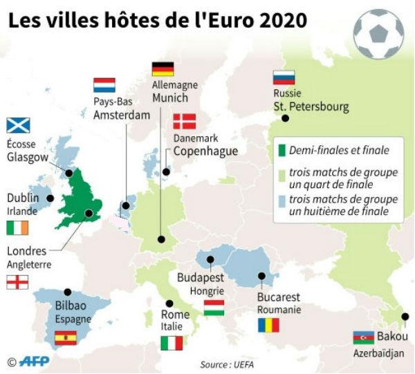 Le tappe della fase finale di Euro2020, il primo Europeo itinerante.