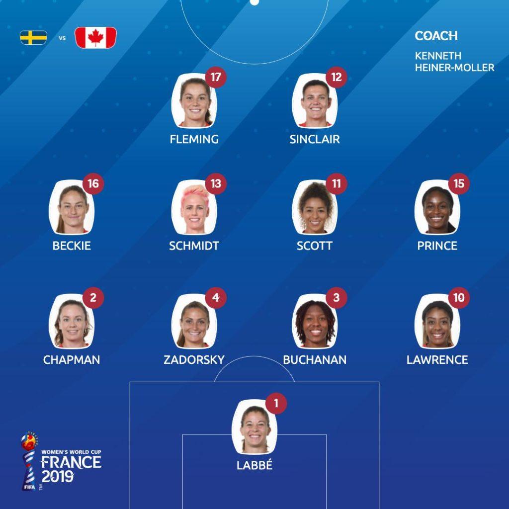 L'11 titolare delle Canadesi per questo importante ottavo di finale.
