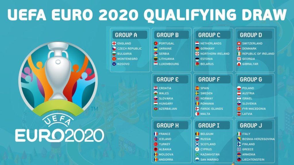 I gruppi delle qualificazioni a Euro 2020.