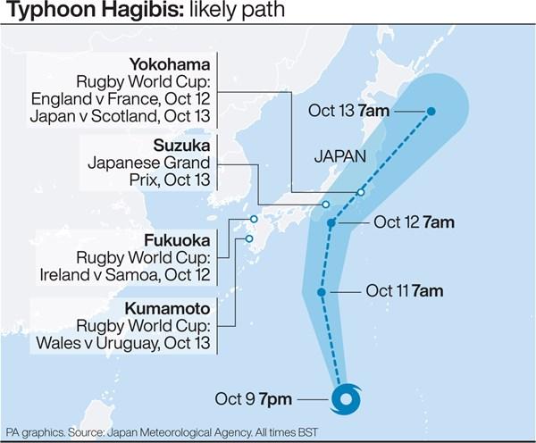 Il percorso del Super-Tifone Hagibis che colpirà il Giappone sabato