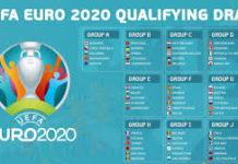 pronostici delle gare del 14/11/2019; qualificazioni a EURO 2020