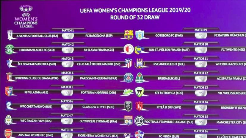 Quarti di finale Champions League