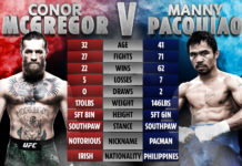 McGregor vs Pacquiao