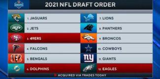 L'ordine dei sette giri del draft