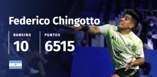 Chingotto-Tello