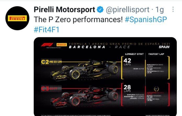 Test Pirelli