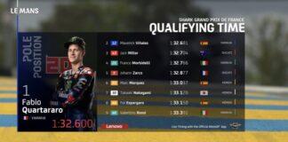 Qualifiche GP Francia