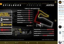 formula 1 austria pirelli